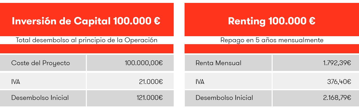 tarifas_renting_koff